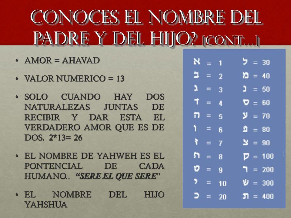 CONOCES EL NOMBRE DEL PADRE Y DEL HIJO [cont…]